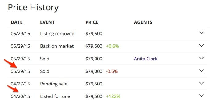 Anita Clark on Zillow2