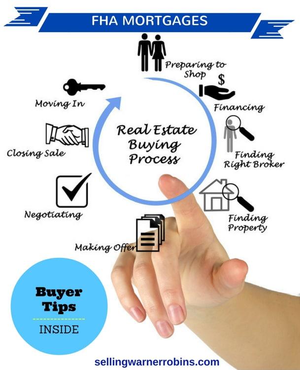 FHA Mortgage Tips