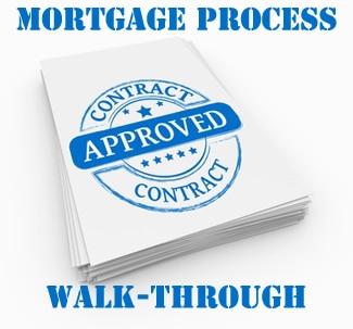 A walkthrough of the Mortgage Process
