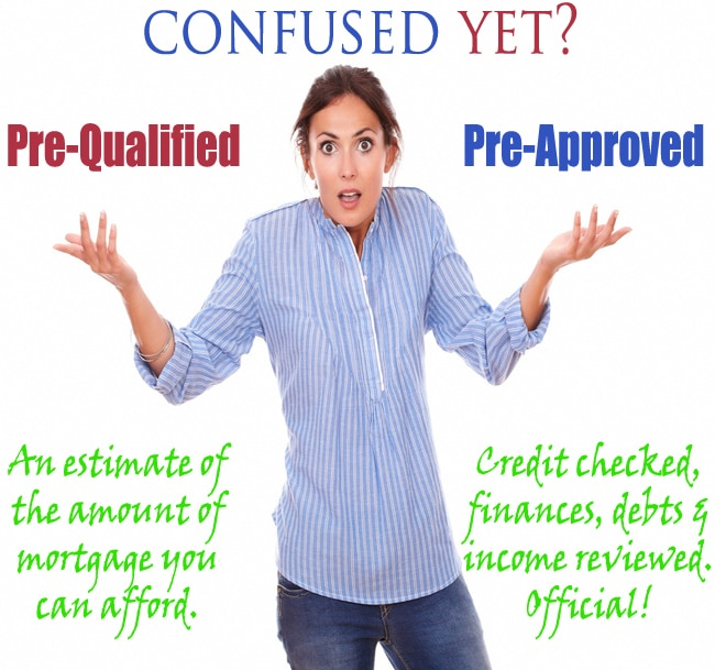 Pre-Approval and Pre-Qualification