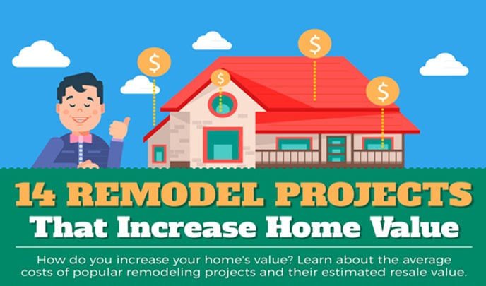 Remodeling Ideas to Increase Your Homes Value