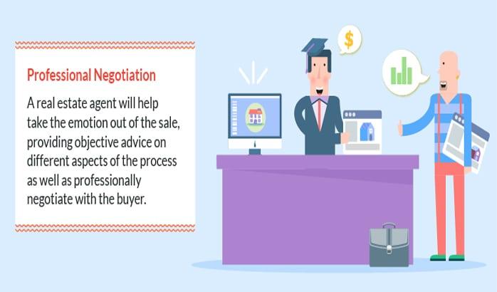 Professional Real Estate Advice