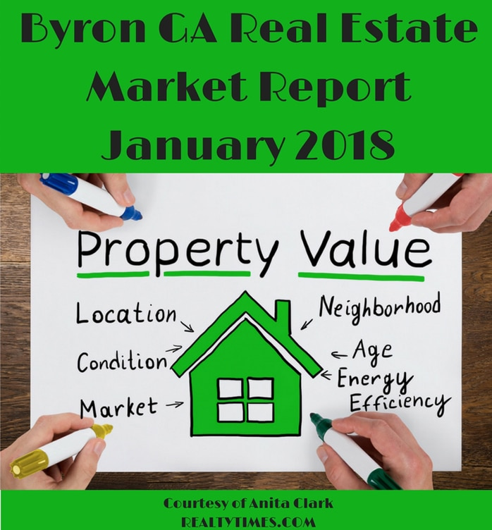 Byron GA Real Estate Market Report - January 2018 Edition