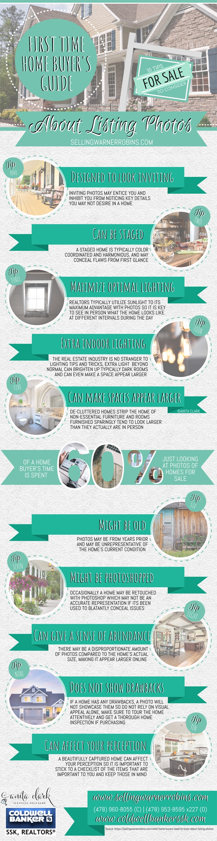 First Time Home Buyers Guide to Listing Photos